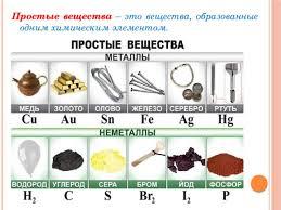 Тестовая контрольная работа Металлы и неметаллы класс скачать  Контрольная работа металлы неметаллы