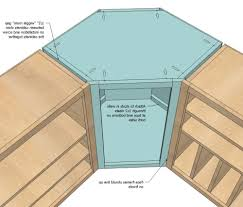 How To Build A Kitchen Cabinet Kitchen Building Kitchen Cabinets And Voguish Kitchen Cabinet