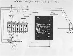 general tips for sausage making interior wiring see diagram below pid controller relay thermocouple
