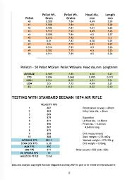 Jsb Exact Express Diabolo 7 87 Grain 177 Pellet Test Review