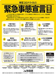 秋田 コロナ ウイルス 感染 者