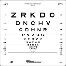 Etdrs Chart How To Use Logmar 2 5m Etdrs Chart 2 Revised