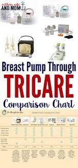 Medela Comparison Chart Whats Best A Breast Pump Through Tricare Comparison The