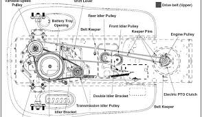 murray lawn mower wiring diagram images murray lawn mower wiring lawn xcyyxh additionally mower engine parts diagram