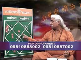 Pramukh Swami Birth Chart Former President A P J Abdul Kalams Horoscope Analysis By Acharya Anil Vats