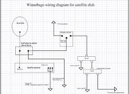 satellite tv coax connections although it not be exactly like yours the following diagram i drew be helpful