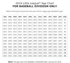 Western Little League Register Now