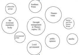 Venn Diagram Of Relationships Venn Diagrams