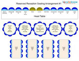 Wedding Seating Chart Etiquette Wedding Seating Etiquette Reserved Seating Wedding