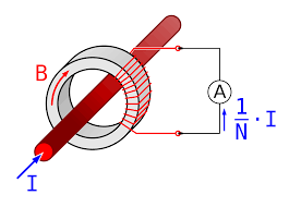 what is a ct current transformer or current transducer currenttransformer png