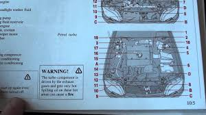 volvo s engine diagram volvo s engine volvo v40 s40 engine compartment layout diagram