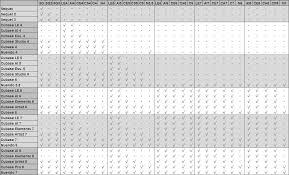 Cubase Version Comparison Chart Article Details Steinberg