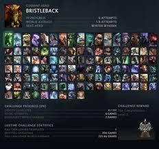 all hero challenge dota 2 wiki