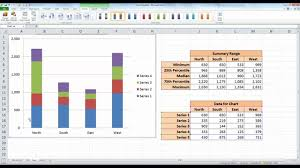 How To Draw A Simple Box Plot In Excel 2010