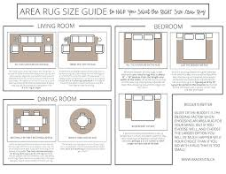 a well chosen area rug can really make room but the key is to find right what size area rug for king bed