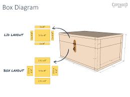pdf build plans