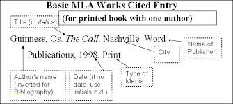 Mla Works Cited Template Citation Format Template Works Cited 8 Mla For Work Arttion Co