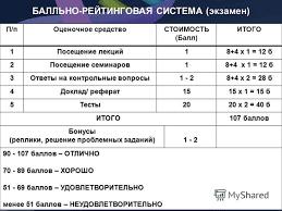Презентация на тему Генетика иммунитета Медицинская генетика  2 П п