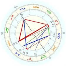 Natal Birth Chart Astrology Natal Birth Chart