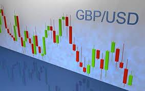 Gbp Forex Chart Amazon Com Wallmonkeys Forex Chart Gbp Usd Wall Decal Peel
