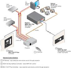 a new, more powerful mini power amplifier extron 70V Speaker Wiring Diagram Ceiling at 70 Volt Speaker System Wiring Diagram