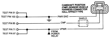 camshaft position sensor wiring diagram diagram ford camshaft position sensor wiring diagram printable