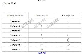 ГДЗ контрольные по математике класс Попова  6