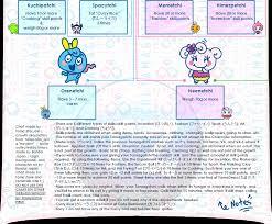 Tamagotchi V2 Chart Tamagotchi 4u