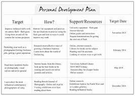 individual development plan examples i pinimg com originals 4f ca 24 4fca24b095994f186f