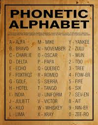 Telephony Alphabet Chart New Nato Alphabet Memes Are Memes Knight Memes Victor Memes