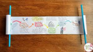 10 Engaging Ways To Create Timelines The Owl Teacher