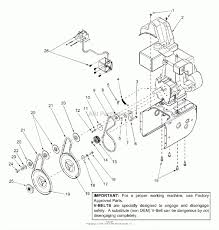 Surprising yard machine parts diagram pictures best image wire