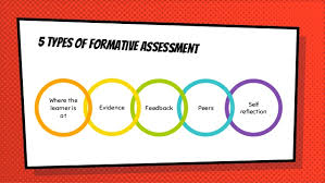 Formative Assessment Strategies - Www.rule-Of-Law.us