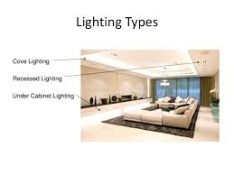 types of ceiling lighting. Types Of Light Fixtures In The Ceiling Lighting Drop Different . I