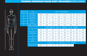 Arena Swimsuit Size Chart Details About Arena Womens Malteks One Piece Turquoise Silver