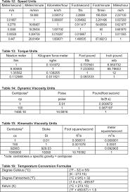Metric Unit Conversion Charts For Kids Length Volume