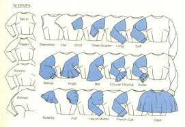 Sleeve Chart Question About Sleeves Types Of Sleeves Fashion Sewing
