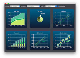 Chart Themes Example Qt Charts 5 14 0