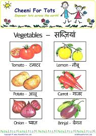 Learn Hindi With Colorful Charts