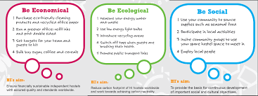 Light Footprint Strategy His Sustainability Strategy Old Hostels Worldwide