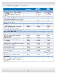 Create Comparison Chart Online Comparison Chart Nuance