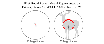 Rifle Scope Power Chart First Focal Plane And Second Focal Plane Scopes Complete Guide