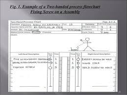 Two Hand Process Chart Pdf Recording Techniques Used In Method Study Ppt