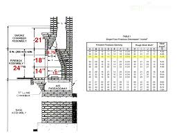 fireplace depth dimensions fireplace design and ideas
