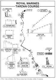 rm tarzan ault course map royal marines
