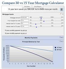 second mortgage loan calculator compare 30 vs 15 year mortgage calculator mortgage mortgage