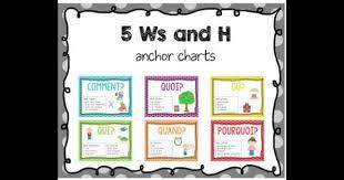 5 W S Anchor Chart Affiches De Questions