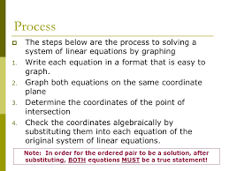 process the steps below are the process to solving a system of linear equations by graphing