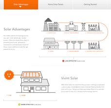 vivint solar review 2017 consumeraffairs page 2 vivint solar how it works