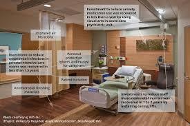Mental Health Design Guidelines Mental Health Facility Design Guidelines Healthcare Design